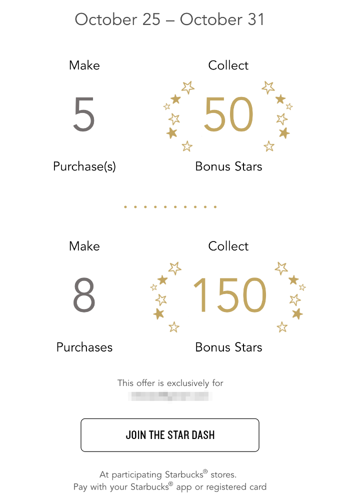 Starbucks Star Rewards, Starbucks Card, My Starbucks Rewards
